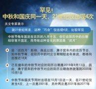 21世纪仅4次中秋国庆同一天,导致这种变化的原因是闰
