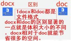 doc文档和docx文档有什么区别